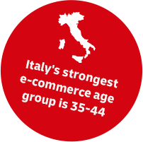 Italy's strongest e-commerce age group is 35-44